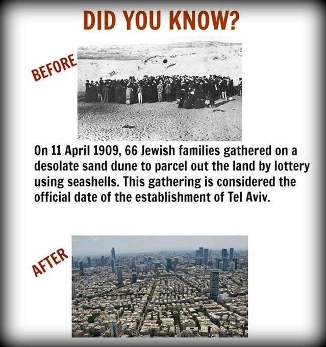 Tel Aviv founding