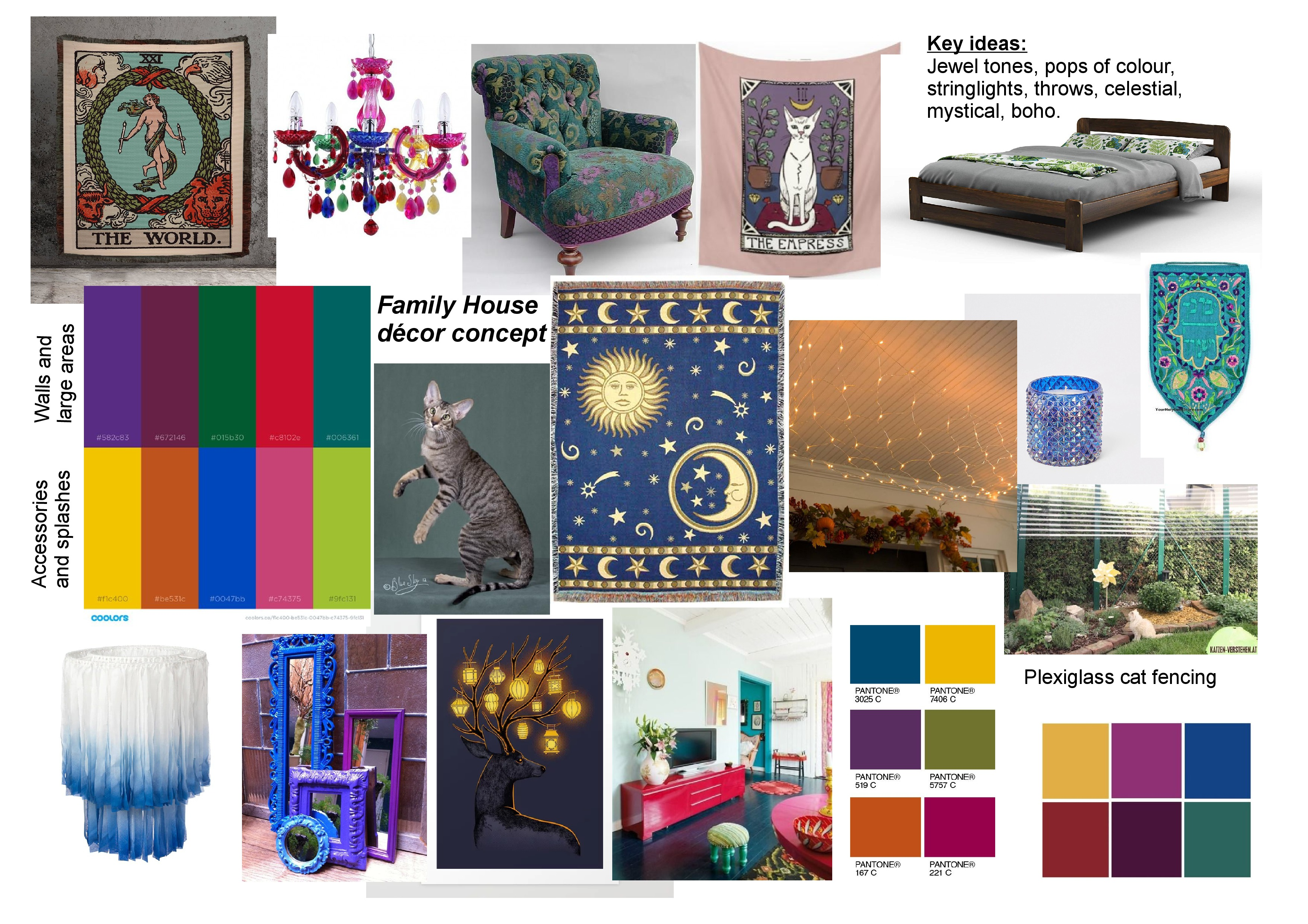 Family house decor moodboard-page-0