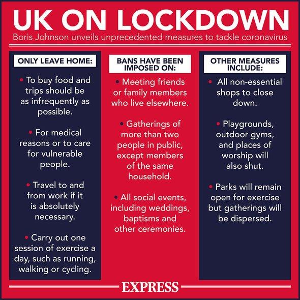 coronavirus-lockdown-uk-2414618